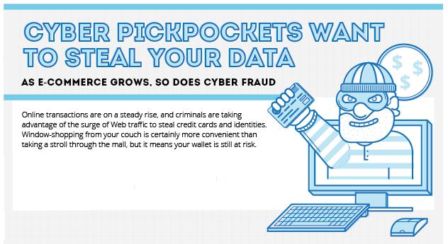 Les Cyber Pickpockets et le vol illicite de données